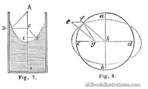 pink hydraulics-diagrams-768
